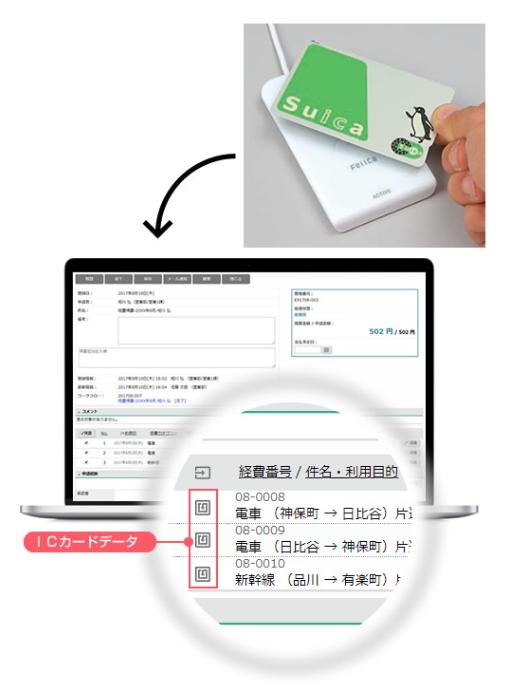 【NI Collabo 360】社内書類の電子化による業務改善